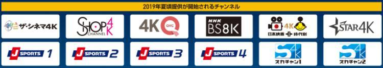 ソフトバンク光テレビの4Kチャンネルラインナップ3